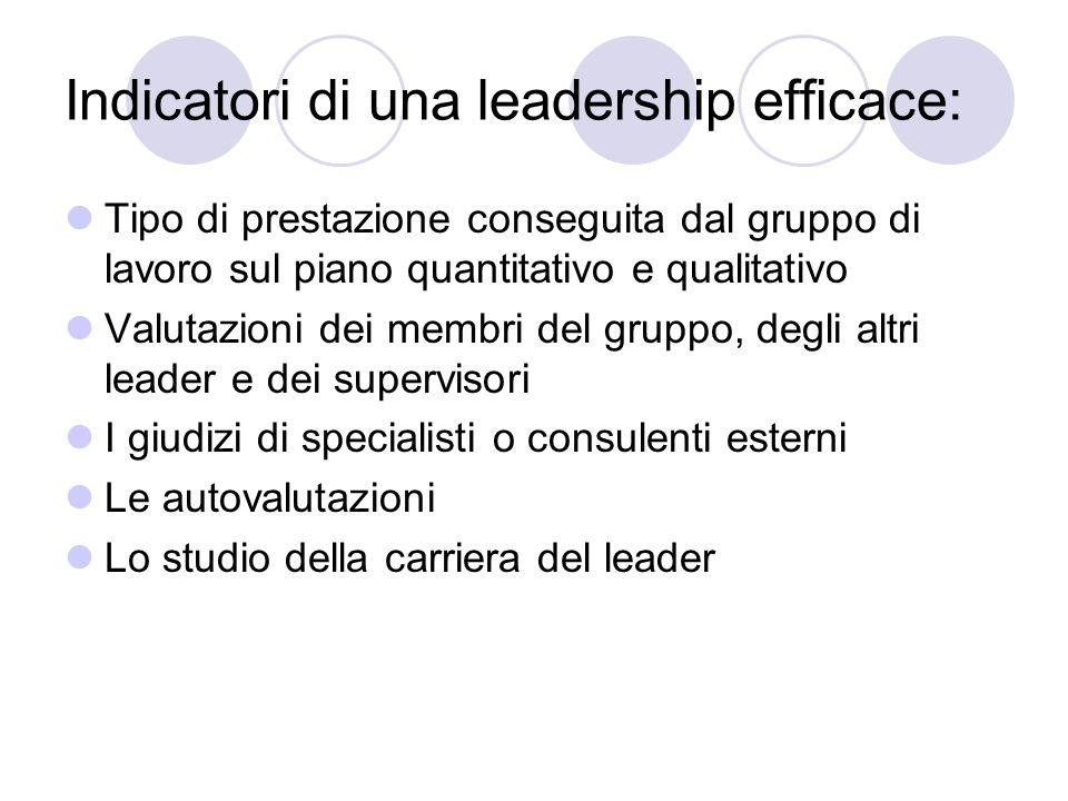 Indicatori di una leadership efficace: