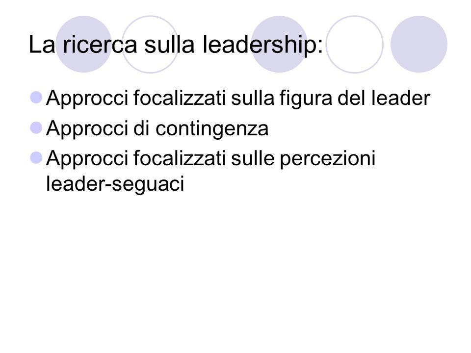 La ricerca sulla leadership: