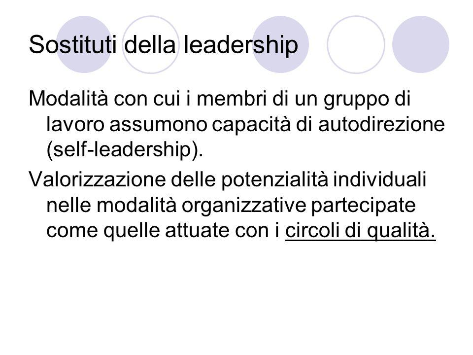 Sostituti della leadership