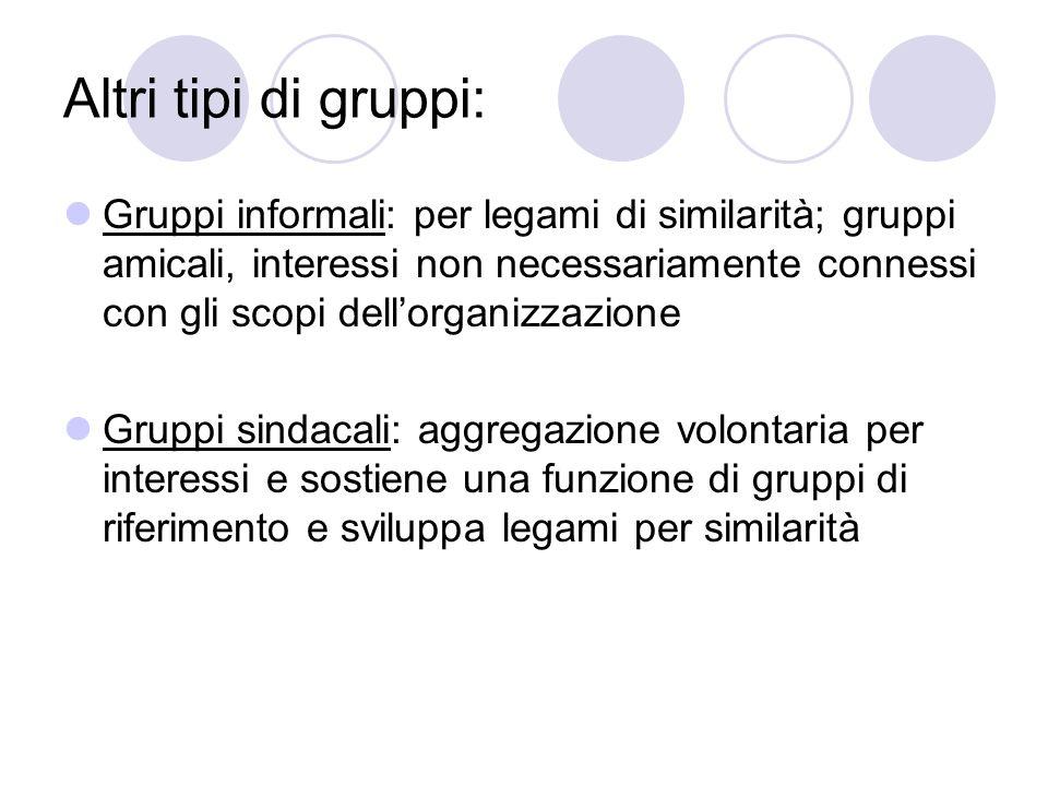 Altri tipi di gruppi: