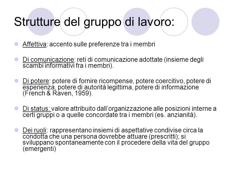 Strutture del gruppo di lavoro: