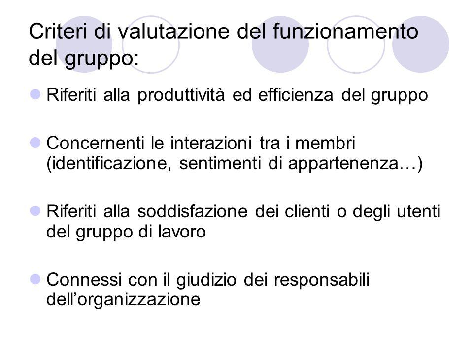 Criteri di valutazione del funzionamento del gruppo: