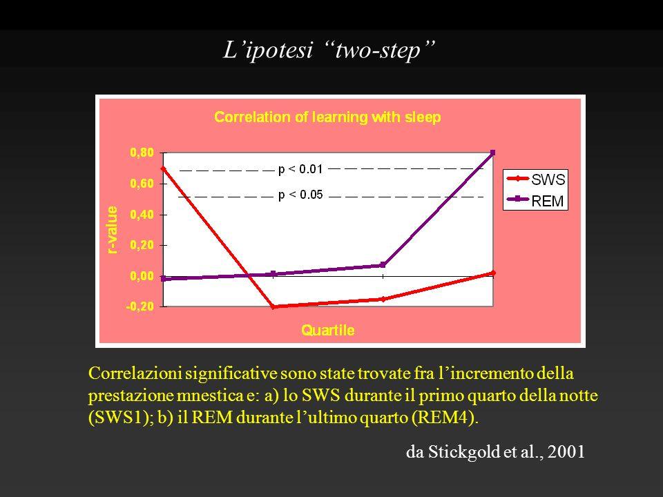Congresso AIMS, Torino 29-10-2003