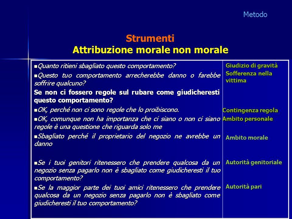 Attribuzione morale non morale