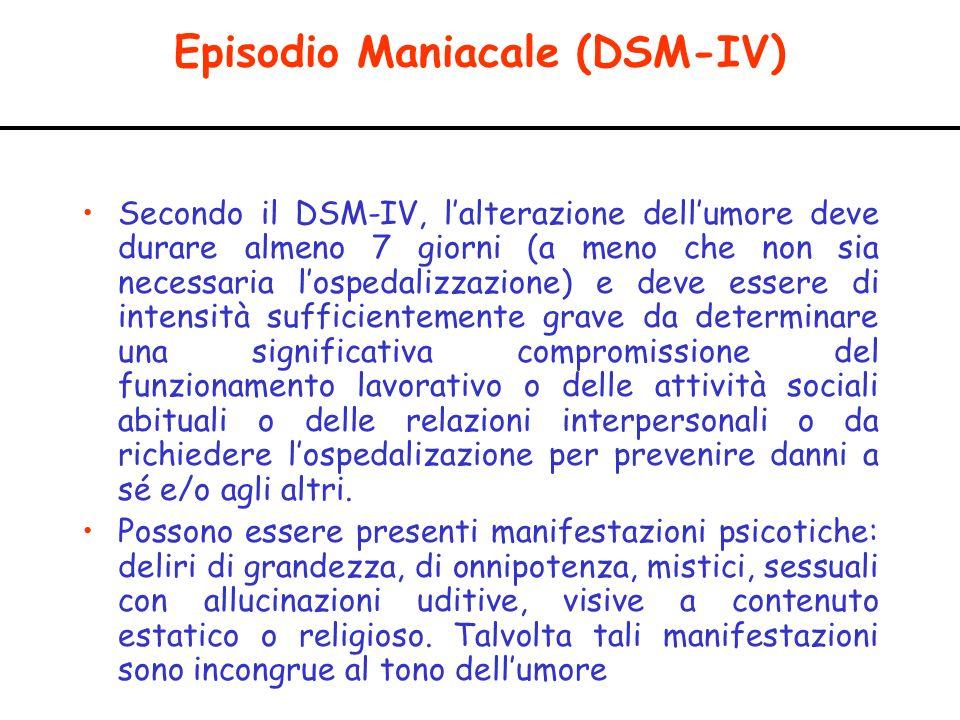 Episodio Maniacale (DSM-IV)
