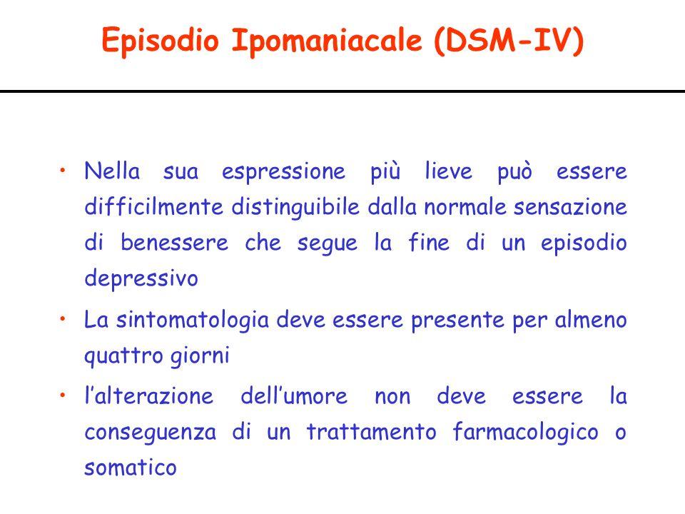 Episodio Ipomaniacale (DSM-IV)