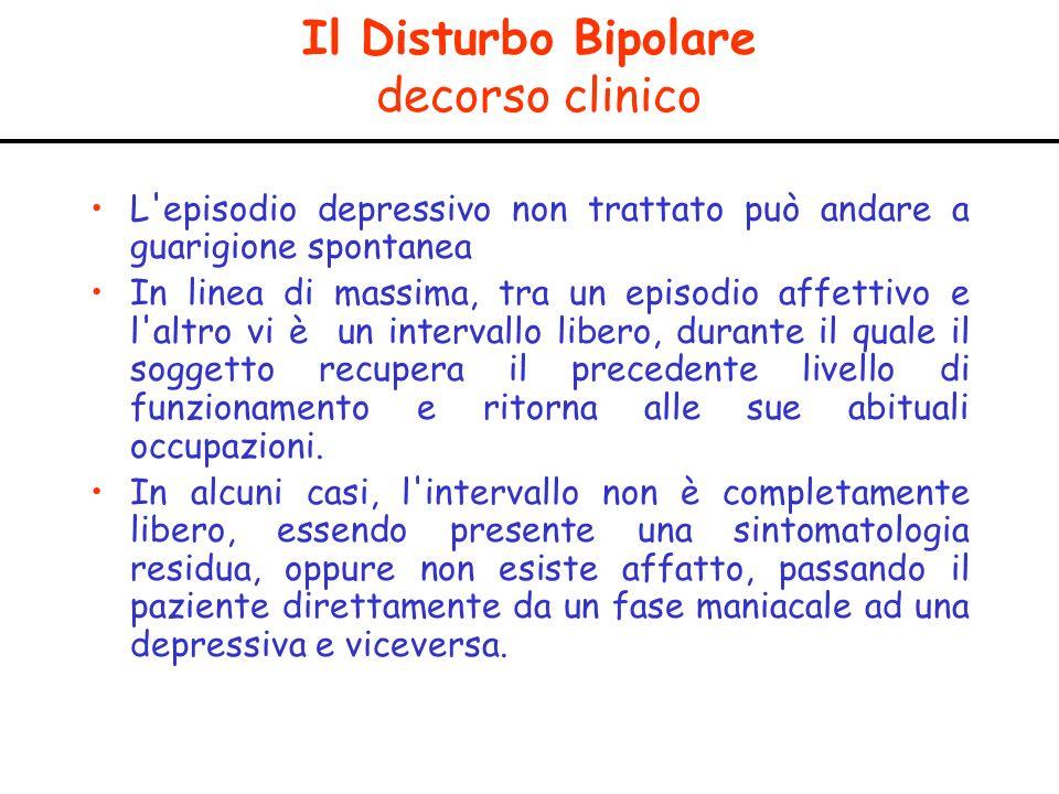 Il Disturbo Bipolare decorso clinico