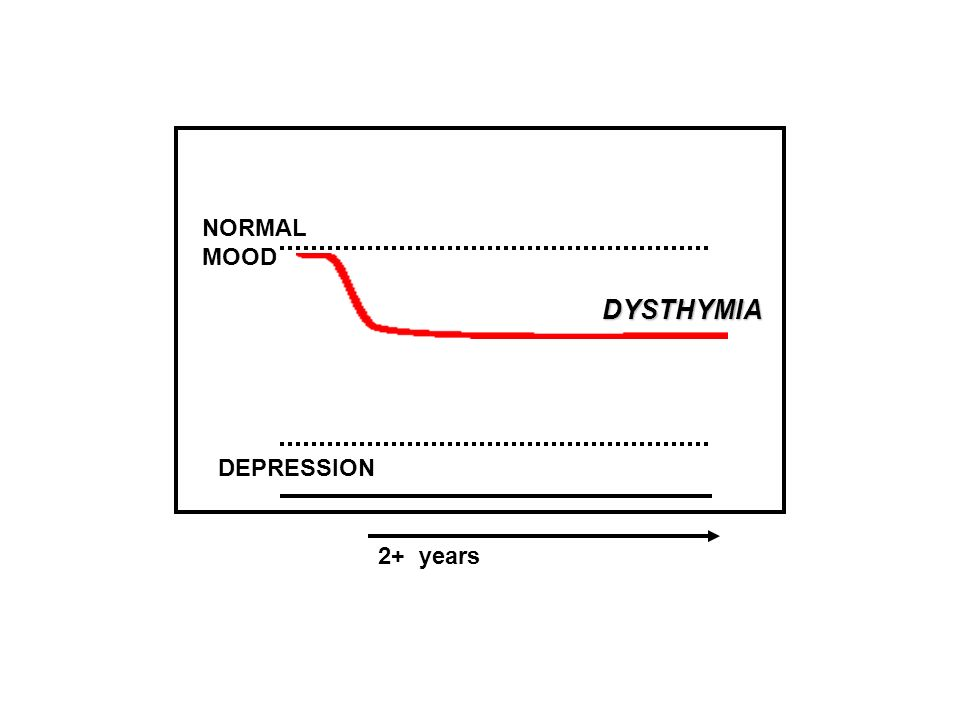 DEPRESSION NORMAL MOOD DYSTHYMIA 2+ years