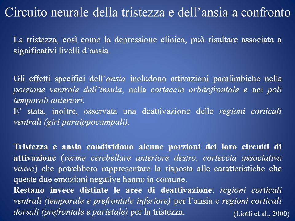 Circuito neurale della tristezza e dell'ansia a confronto