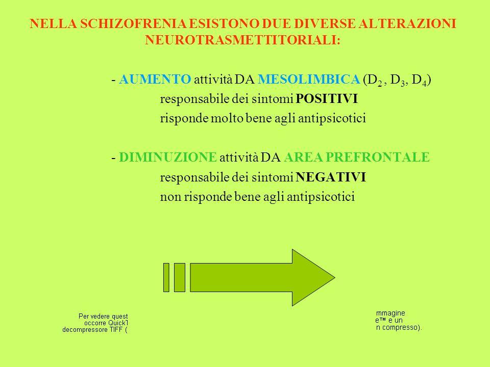 NELLA SCHIZOFRENIA ESISTONO DUE DIVERSE ALTERAZIONI NEUROTRASMETTITORIALI: