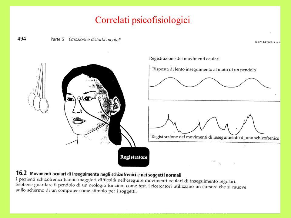 Correlati psicofisiologici