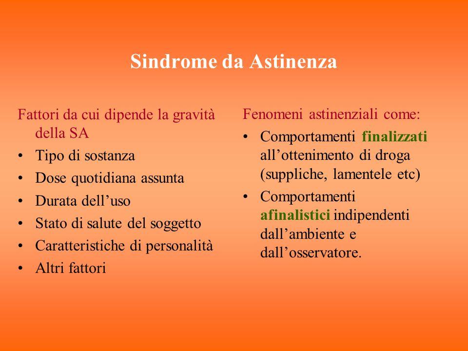 Sindrome da Astinenza Fattori da cui dipende la gravità della SA