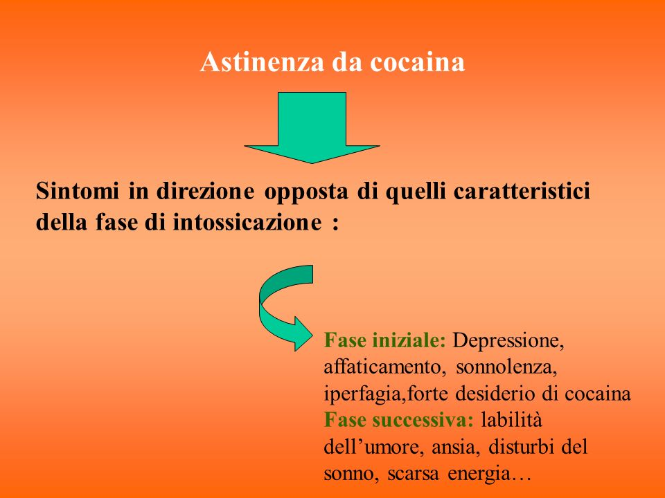 Astinenza da cocainaSintomi in direzione opposta di quelli caratteristici della fase di intossicazione :
