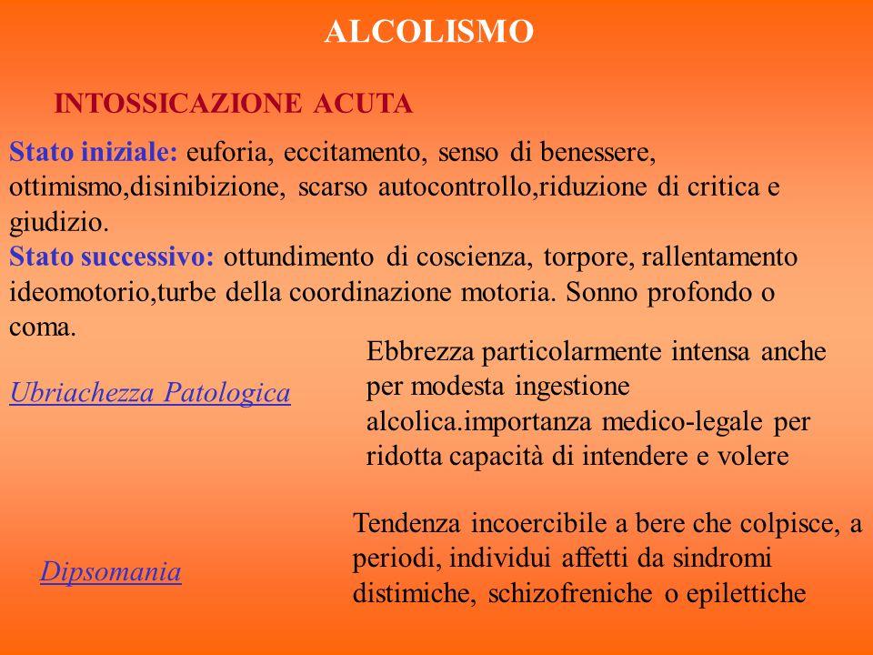 ALCOLISMO INTOSSICAZIONE ACUTA