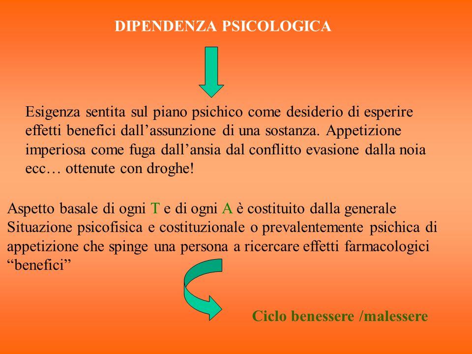 DIPENDENZA PSICOLOGICA