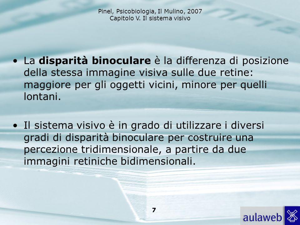 La disparità binoculare è la differenza di posizione della stessa immagine visiva sulle due retine: maggiore per gli oggetti vicini, minore per quelli lontani.