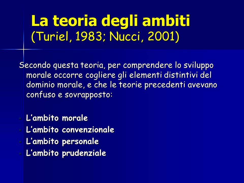 La teoria degli ambiti (Turiel, 1983; Nucci, 2001)