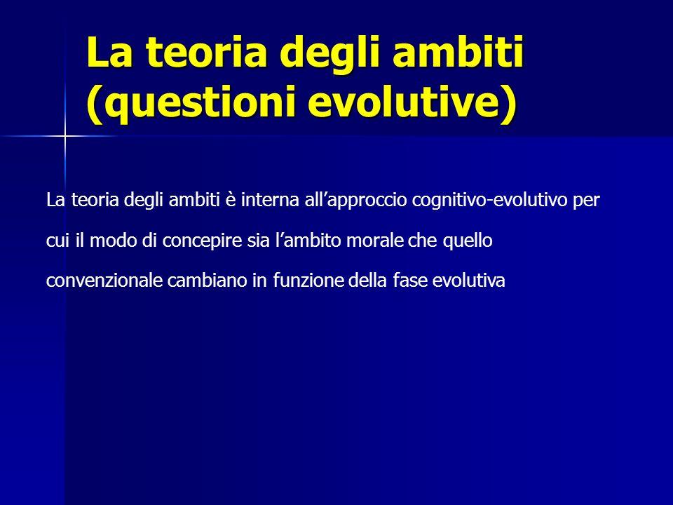 La teoria degli ambiti (questioni evolutive)