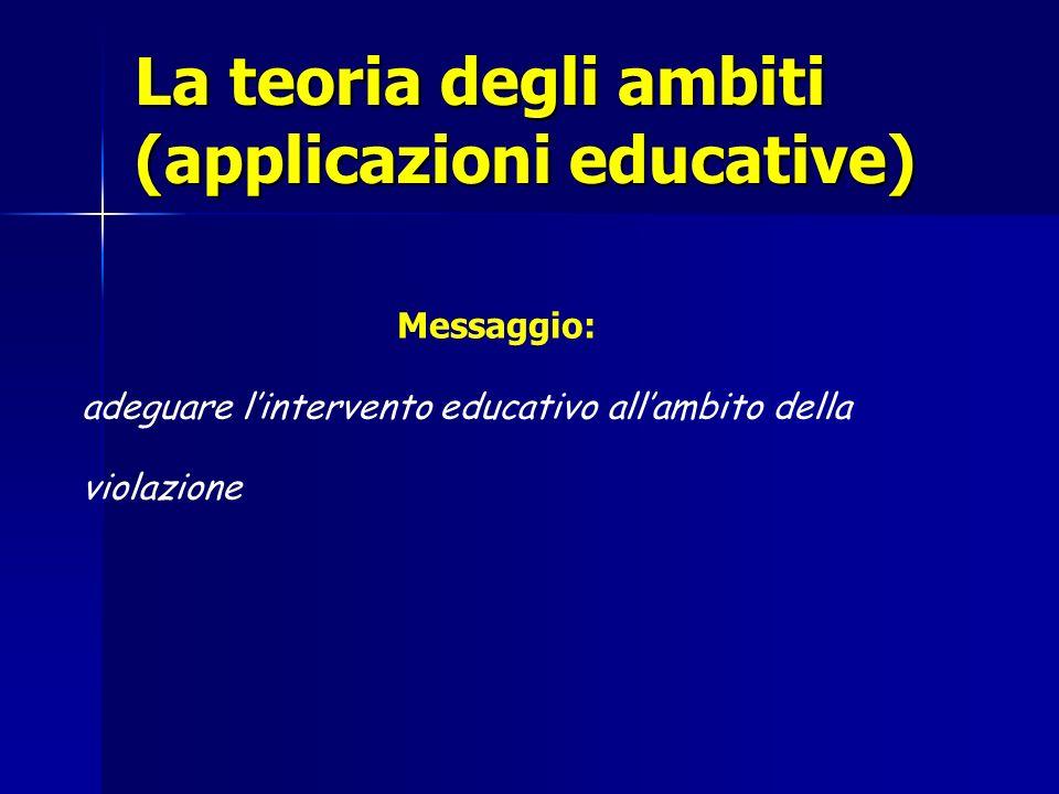 La teoria degli ambiti (applicazioni educative)