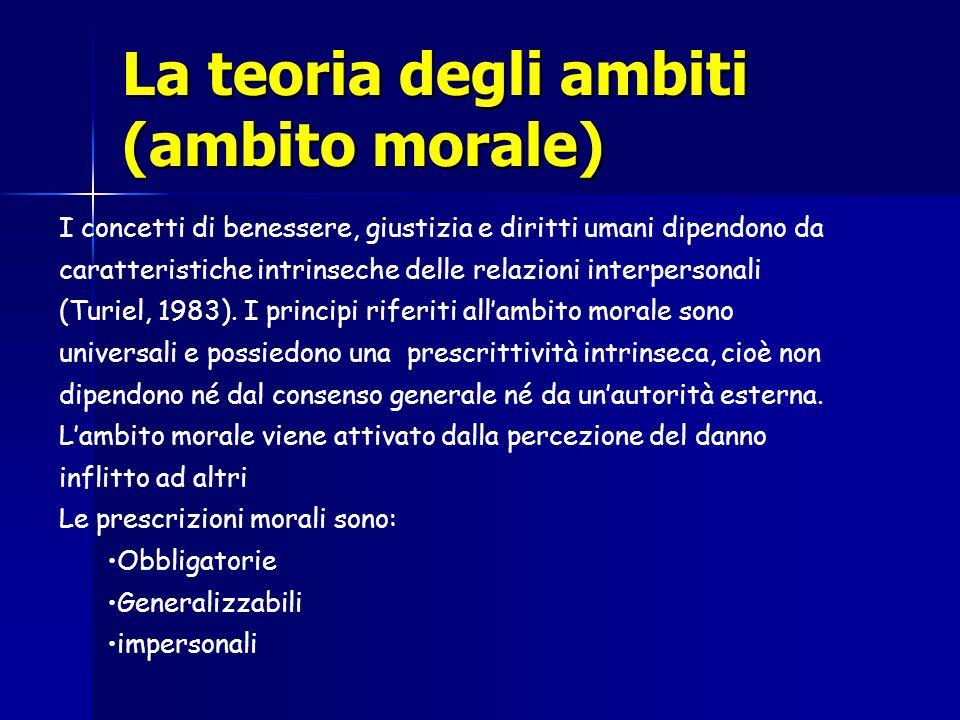 La teoria degli ambiti (ambito morale)