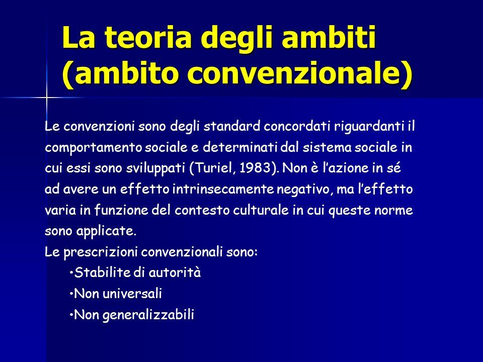La teoria degli ambiti (ambito convenzionale)