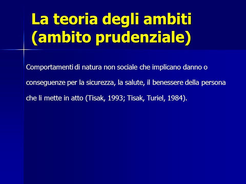 La teoria degli ambiti (ambito prudenziale)