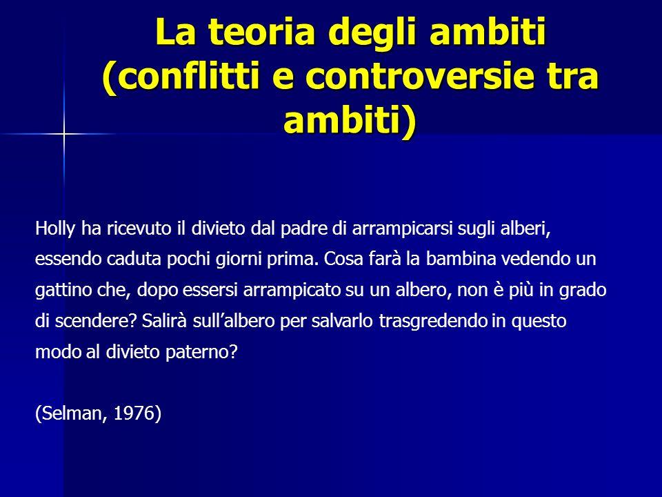 La teoria degli ambiti (conflitti e controversie tra ambiti)