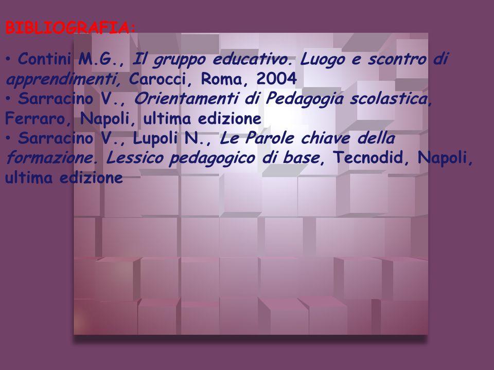 BIBLIOGRAFIA:Contini M.G., Il gruppo educativo. Luogo e scontro di apprendimenti, Carocci, Roma, 2004.