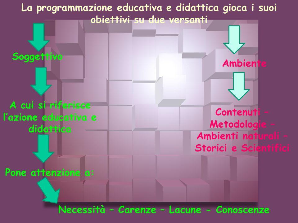 A cui si riferisce l'azione educativa e didattica
