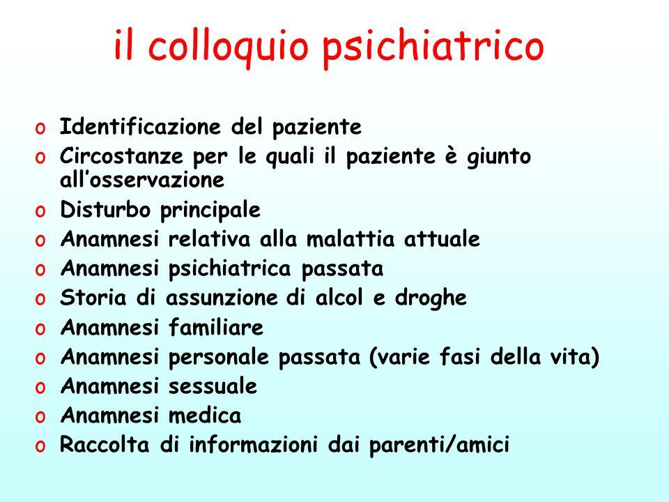 il colloquio psichiatrico