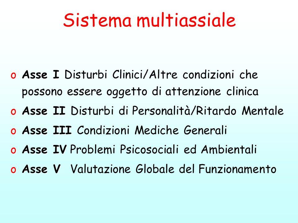 Sistema multiassiale Asse I Disturbi Clinici/Altre condizioni che possono essere oggetto di attenzione clinica.