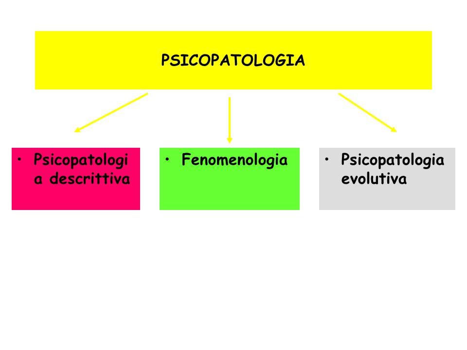 PSICOPATOLOGIA Psicopatologia descrittiva Fenomenologia Psicopatologia evolutiva