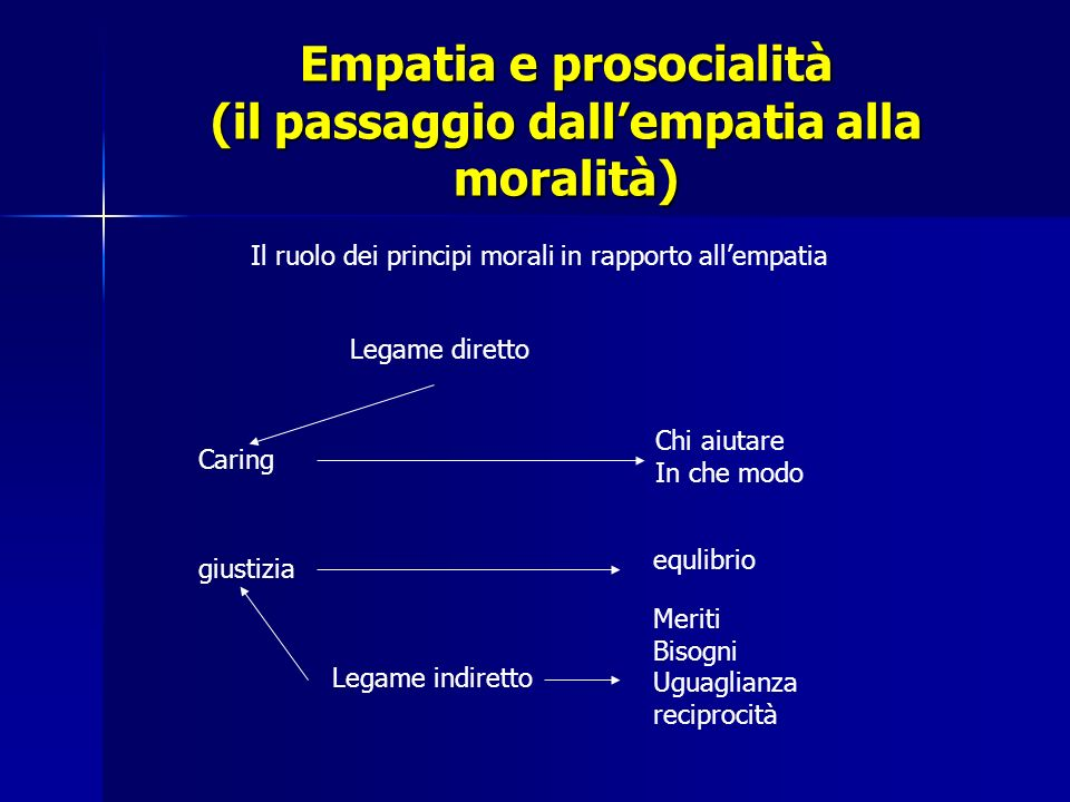 Empatia e prosocialità (il passaggio dall'empatia alla moralità)