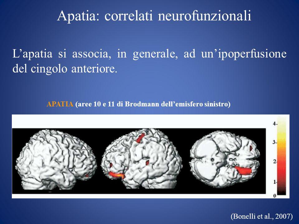 Apatia: correlati neurofunzionali