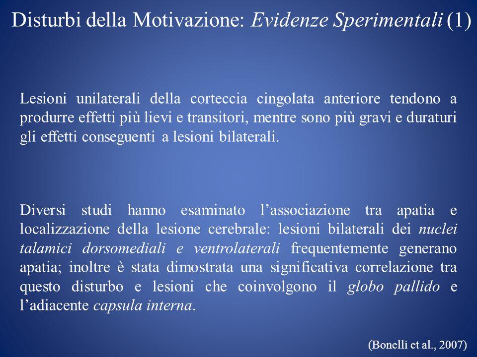 Disturbi della Motivazione: Evidenze Sperimentali (1)