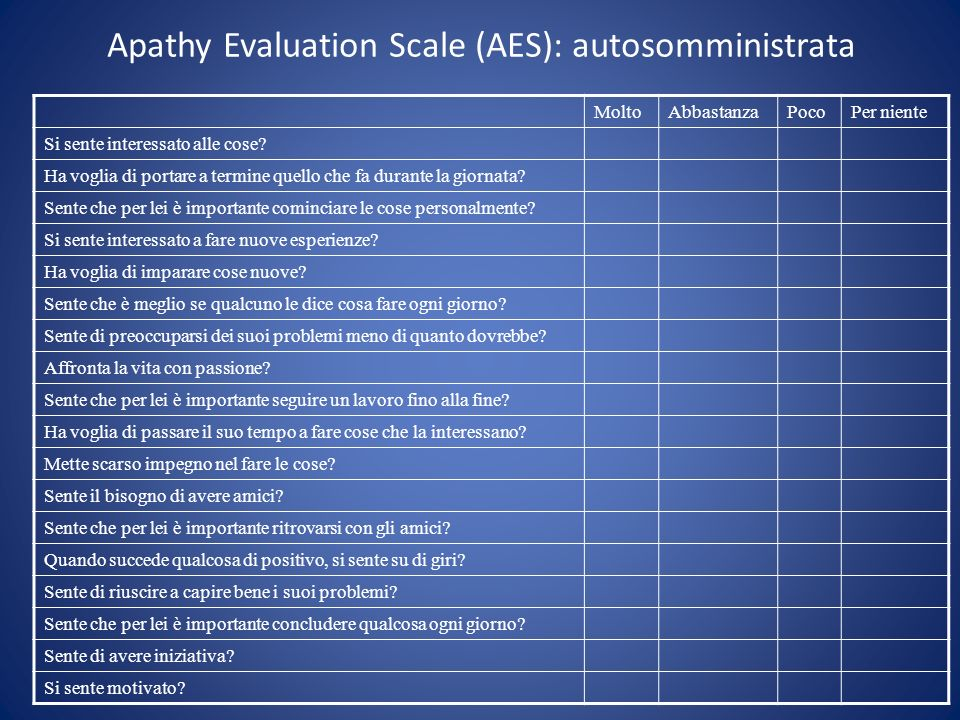 Apathy Evaluation Scale (AES): autosomministrata