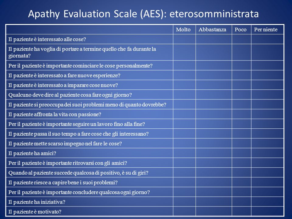 Apathy Evaluation Scale (AES): eterosomministrata