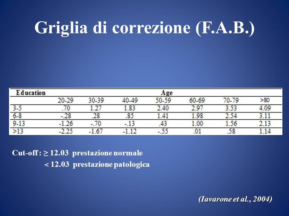 Griglia di correzione (F.A.B.)