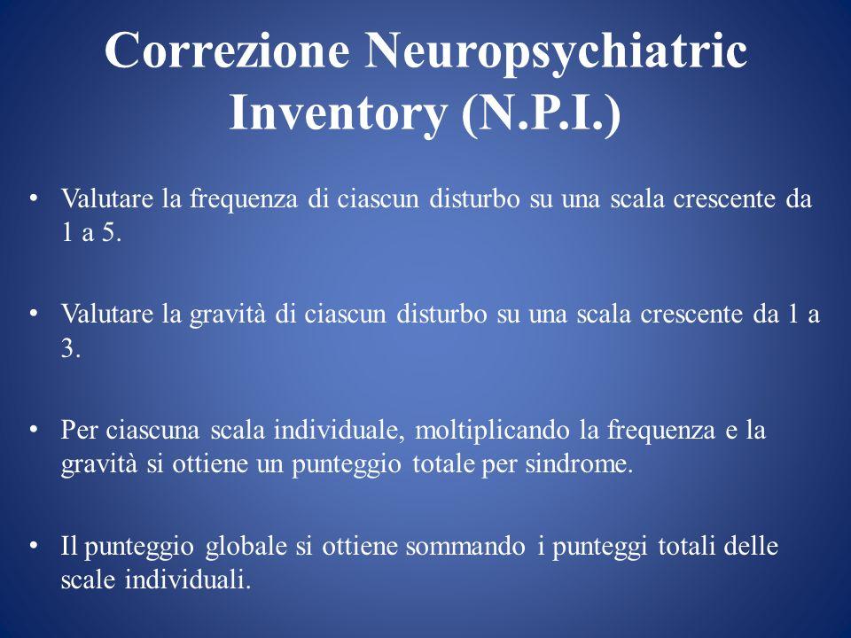 Correzione Neuropsychiatric Inventory (N.P.I.)
