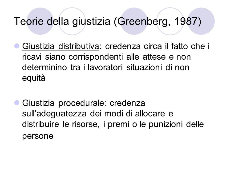 Teorie della giustizia (Greenberg, 1987)