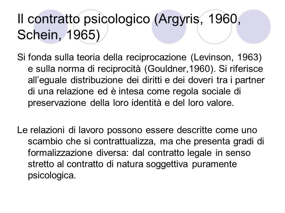 Il contratto psicologico (Argyris, 1960, Schein, 1965)