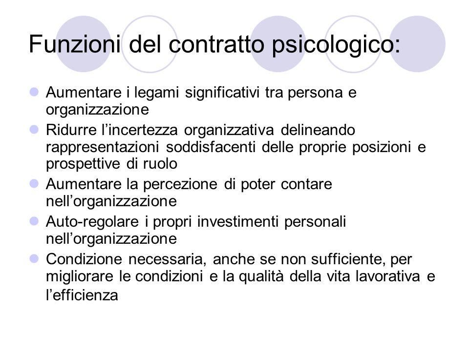 Funzioni del contratto psicologico: