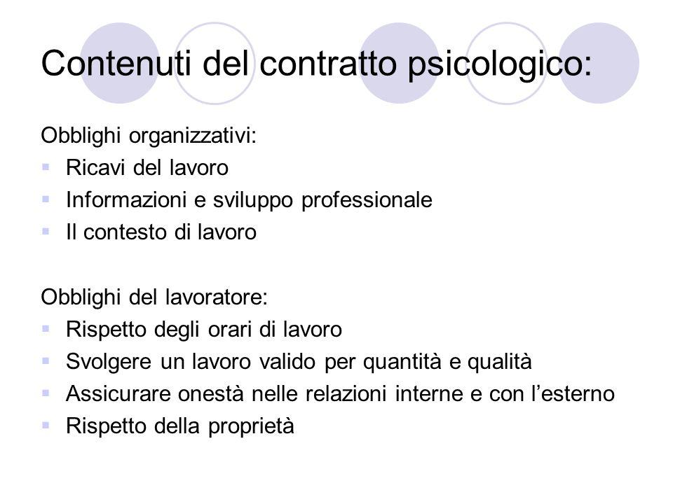 Contenuti del contratto psicologico: