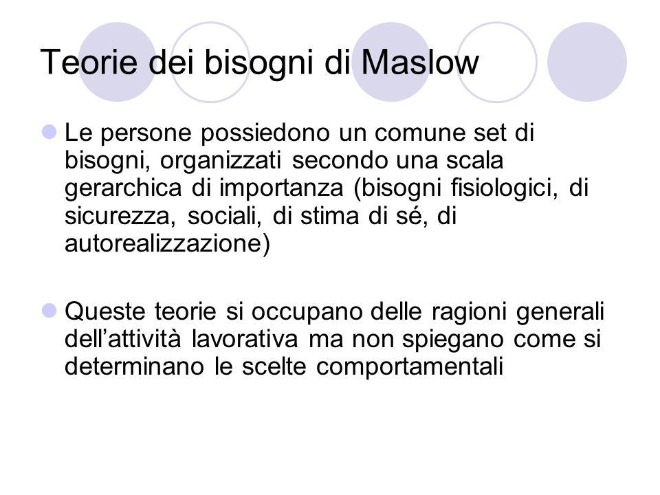 Teorie dei bisogni di Maslow