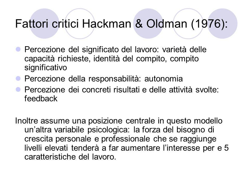 Fattori critici Hackman & Oldman (1976):