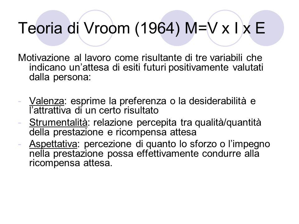 Teoria di Vroom (1964) M=V x I x E
