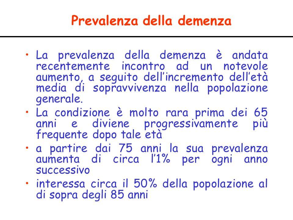 Prevalenza della demenza