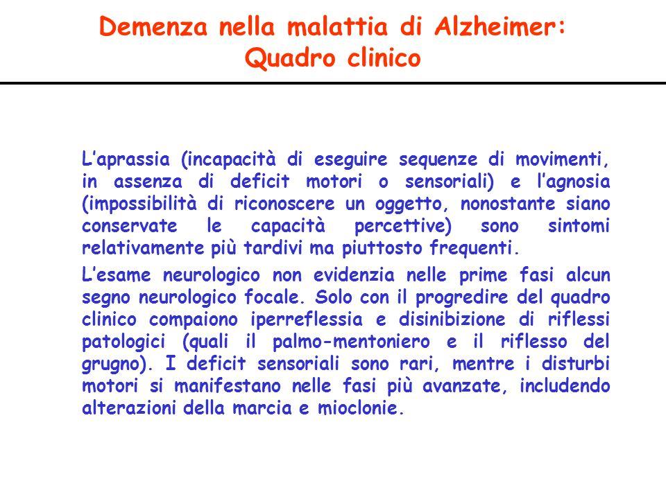 Demenza nella malattia di Alzheimer: Quadro clinico