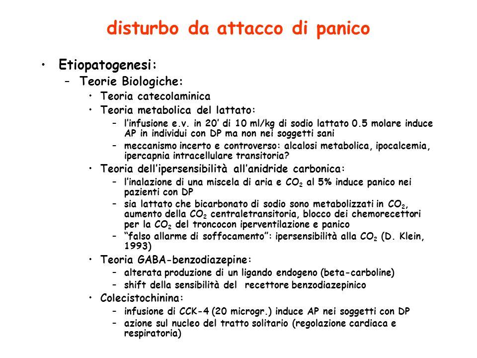 disturbo da attacco di panico