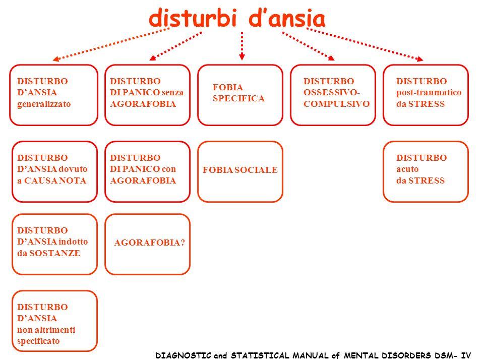 disturbi d'ansia DISTURBO D'ANSIA generalizzato DISTURBO